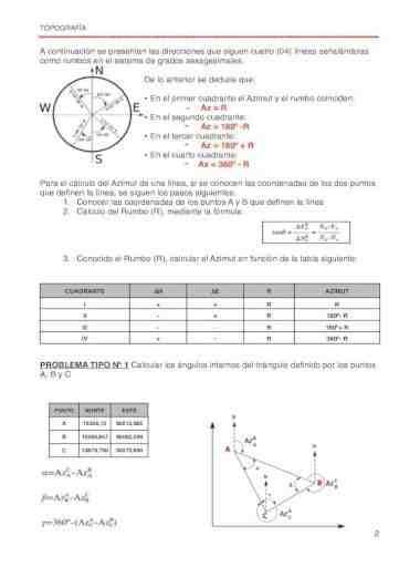 ¿Cómo calcular el rumbo a partir de coordenadas?