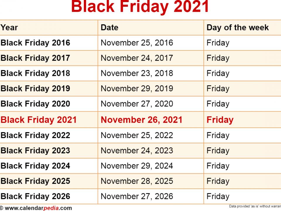 ¿Cuándo es el nuevo Black Friday 2021?