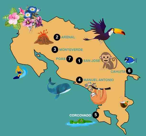 Quels sont les animaux au Costa Rica ?